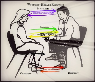 wounded-healer-compassionate-synthesis