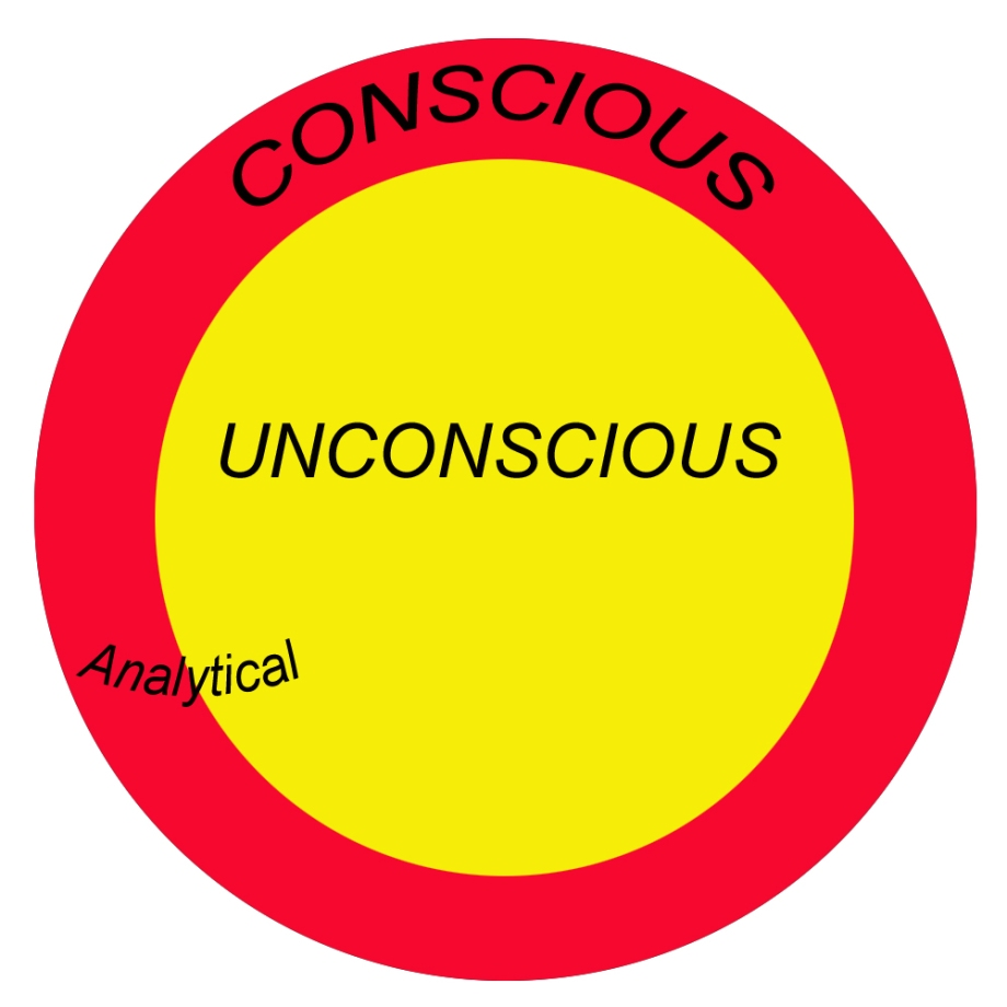 Conscious2 copy